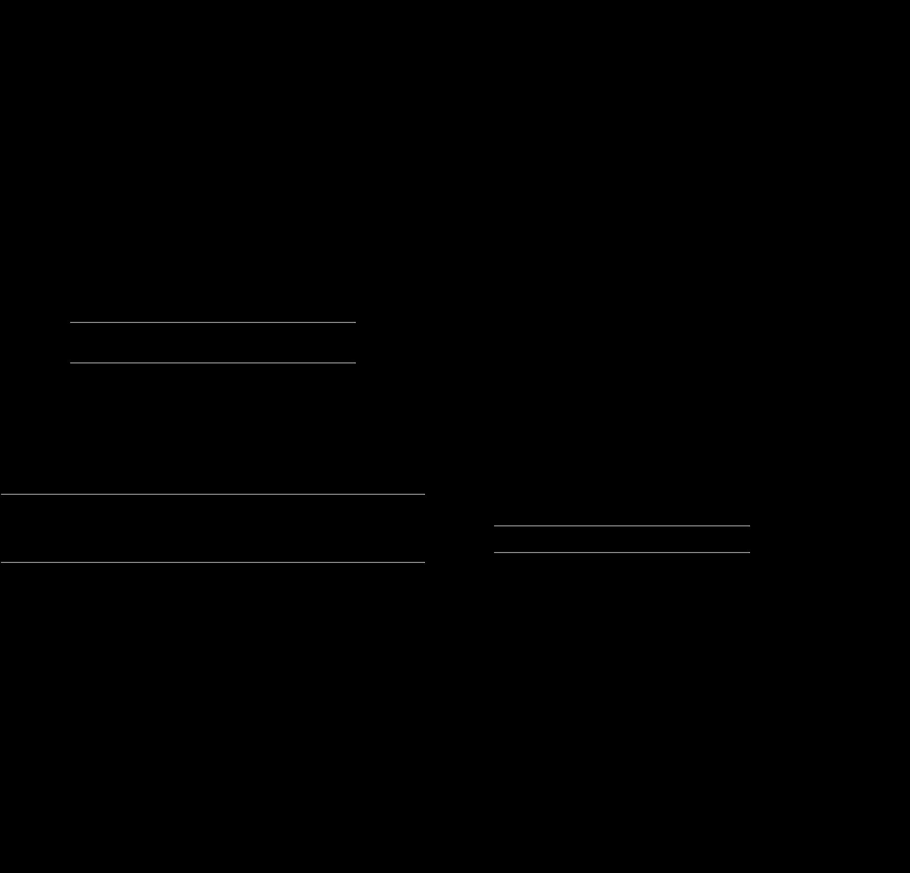 ROS Node Configuration - nlamprian